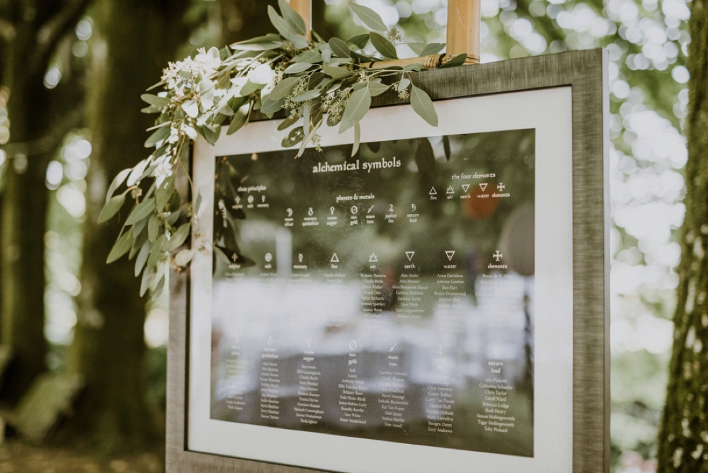 seating chart - buddhist wedding in italy